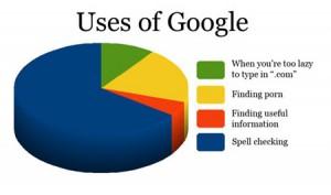 uso do google